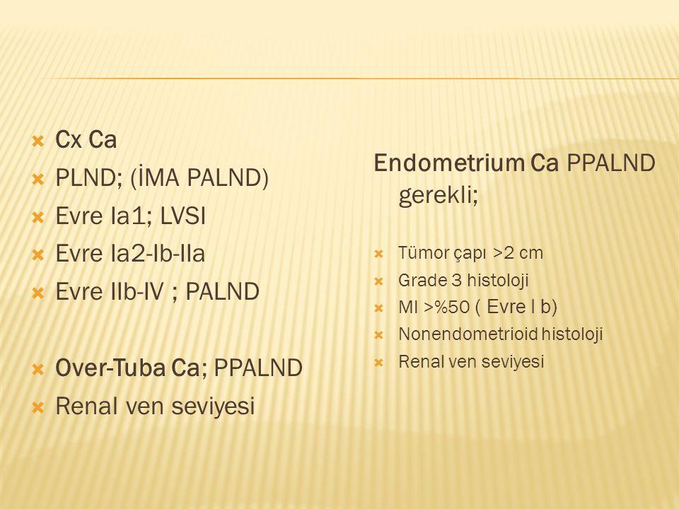  Cx Ca  PLND; (İMA PALND)  Evre Ia1; LVSI  Evre Ia2-Ib-IIa  Evre IIb-IV ; PALND  Over-Tuba Ca; PPALND  Renal ven seviyesi Endometrium Ca PPALND