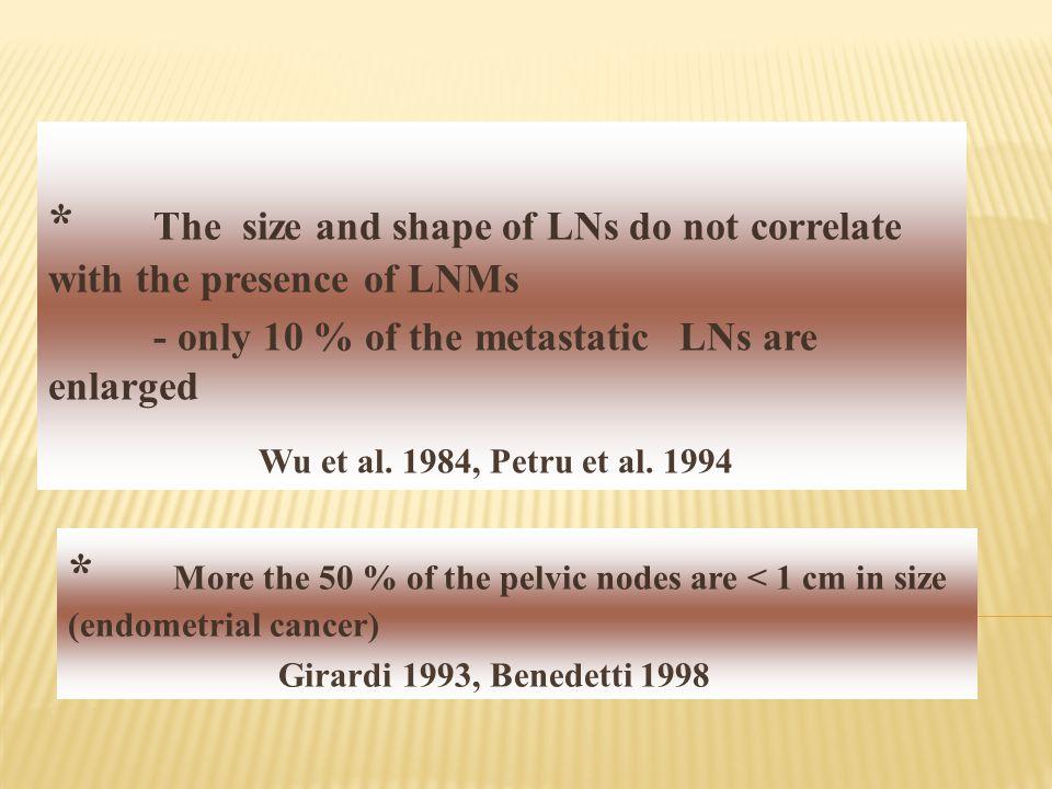 Metastatik LN'nın %37'si ≤ 2mm LN metastazı olmayan olgularda survival daha iyidir Stage I'den stage IIIC geçiş %31.5 Sampling ile; PLN metastazlarının %62'i, PALN metastazlarının %17'i atlanır Girardi F, Gynecol Oncol, 1993; Ayhan A, EJGO, 2005; Ben-Shachar I, Obstet&Gynecol, 2005; ACOG Practice Bulletin, 2005