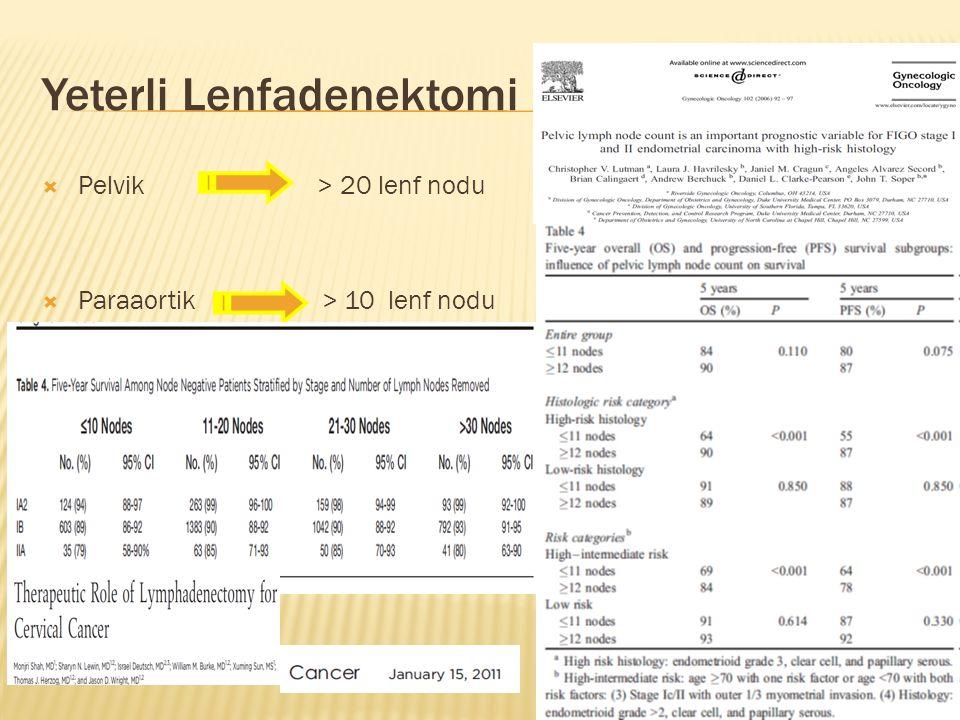  Cx Ca  PLND; (İMA PALND)  Evre Ia1; LVSI  Evre Ia2-Ib-IIa  Evre IIb-IV ; PALND  Over-Tuba Ca; PPALND  Renal ven seviyesi Endometrium Ca PPALND gerekli;  Tümor çapı >2 cm  Grade 3 histoloji  MI >%50 ( Evre I b)  Nonendometrioid histoloji  Renal ven seviyesi