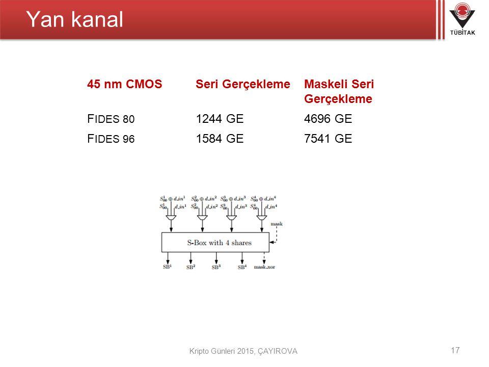 TÜBİTAK Kripto Günleri 2015, ÇAYIROVA Yan kanal 17 45 nm CMOSSeri GerçeklemeMaskeli Seri Gerçekleme F IDES 80 1244 GE4696 GE F IDES 96 1584 GE7541 GE