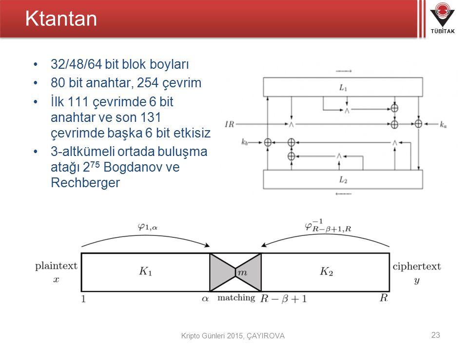 TÜBİTAK Kripto Günleri 2015, ÇAYIROVA Ktantan 32/48/64 bit blok boyları 80 bit anahtar, 254 çevrim İlk 111 çevrimde 6 bit anahtar ve son 131 çevrimde