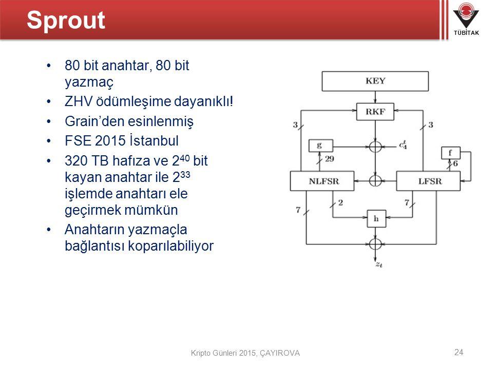 TÜBİTAK Kripto Günleri 2015, ÇAYIROVA Sprout 80 bit anahtar, 80 bit yazmaç ZHV ödümleşime dayanıklı! Grain'den esinlenmiş FSE 2015 İstanbul 320 TB haf