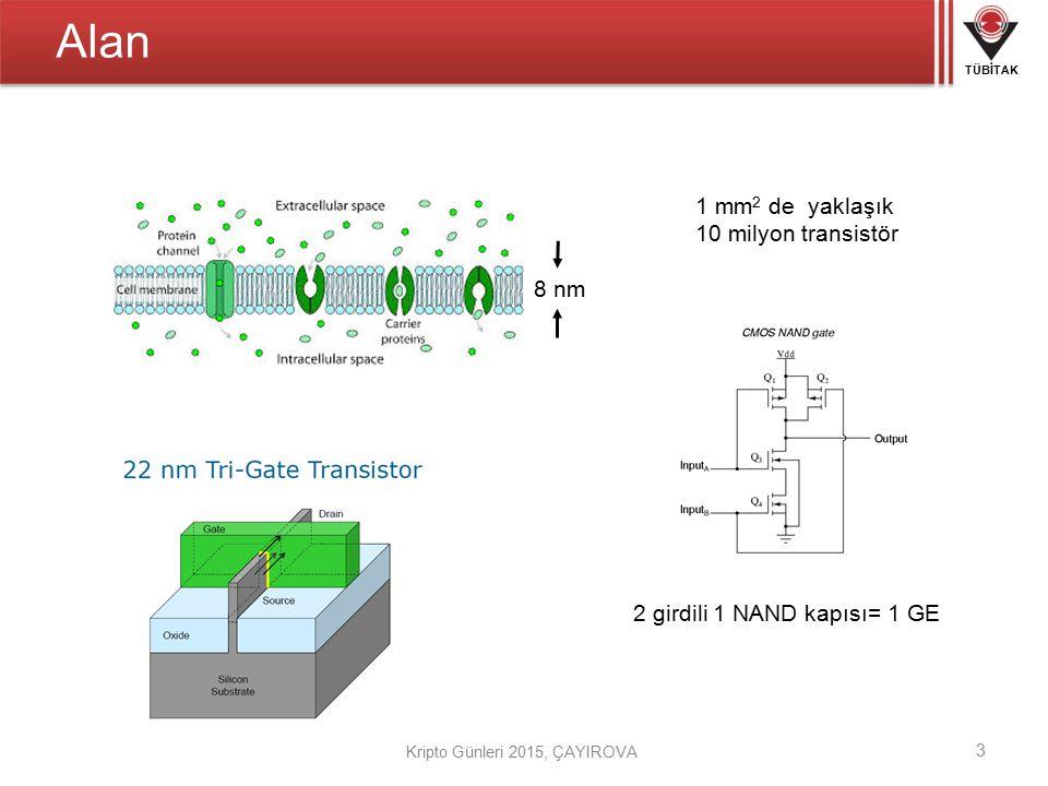 TÜBİTAK Kripto Günleri 2015, ÇAYIROVA Alan 3 8 nm 1 mm 2 de yaklaşık 10 milyon transistör 2 girdili 1 NAND kapısı= 1 GE