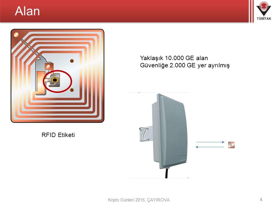 TÜBİTAK Kripto Günleri 2015, ÇAYIROVA Alan 4 Yaklaşık 10.000 GE alan Güvenliğe 2.000 GE yer ayrılmış RFID Etiketi