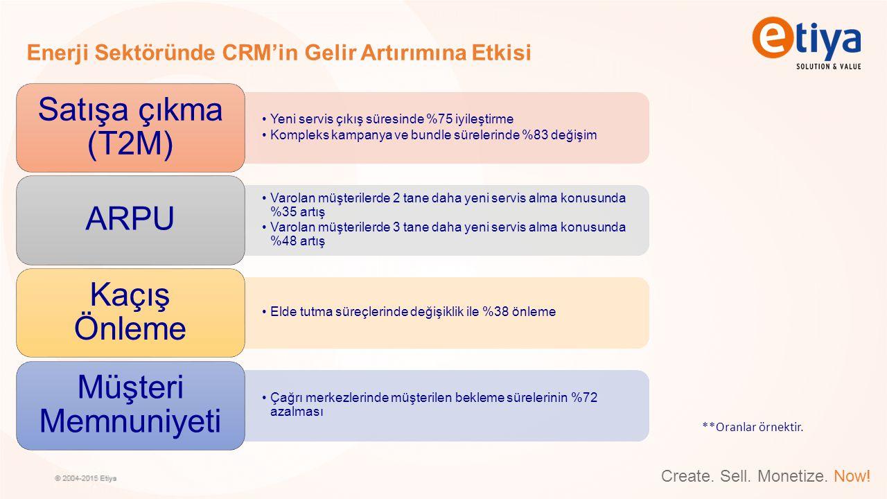 Create. Sell. Monetize. Now! Enerji Sektöründe CRM'in Gelir Artırımına Etkisi Yeni servis çıkış süresinde %75 iyileştirme Kompleks kampanya ve bundle