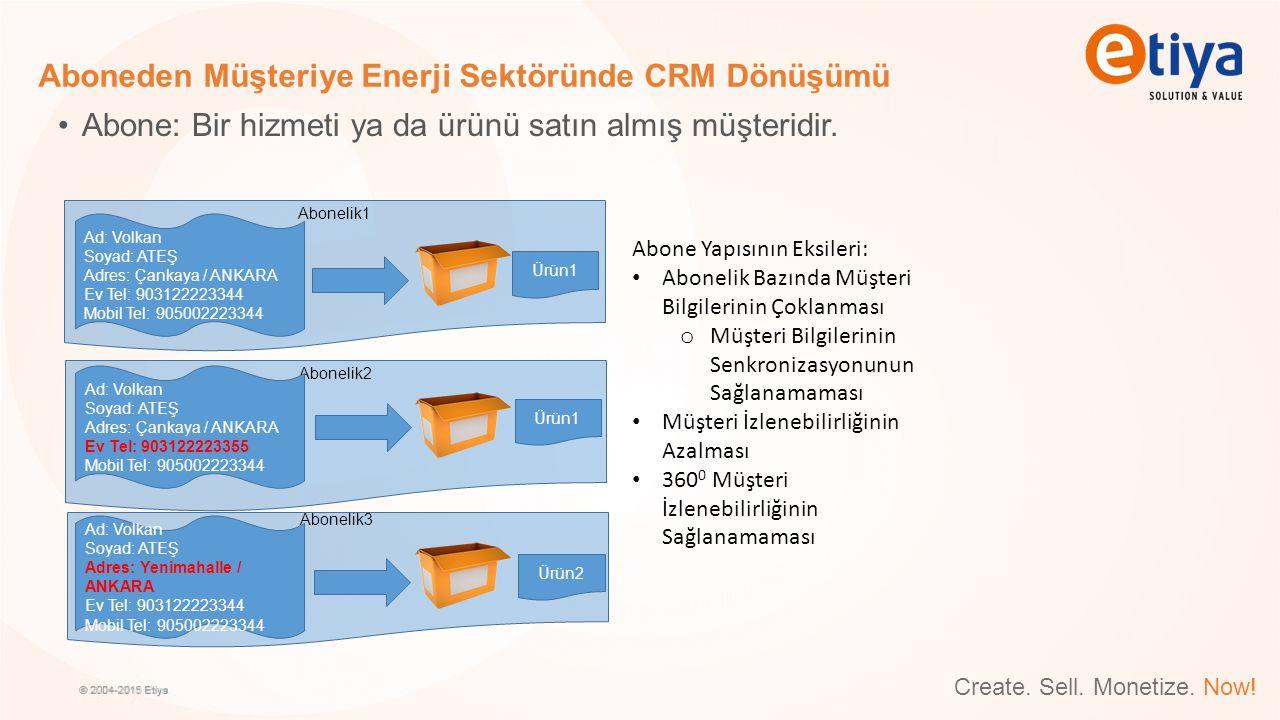 Create. Sell. Monetize. Now! Aboneden Müşteriye Enerji Sektöründe CRM Dönüşümü Abone: Bir hizmeti ya da ürünü satın almış müşteridir. Abone Yapısının