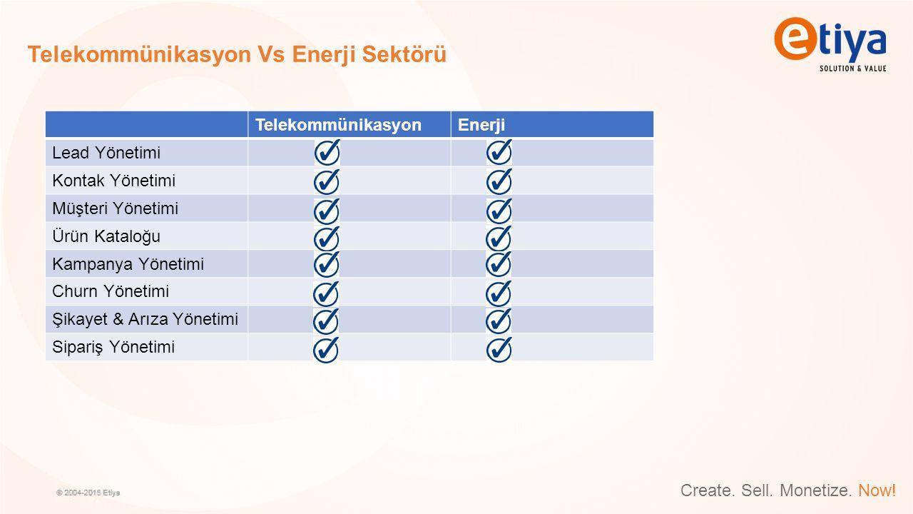 Create. Sell. Monetize. Now! Telekommünikasyon Vs Enerji Sektörü TelekommünikasyonEnerji Lead Yönetimi Kontak Yönetimi Müşteri Yönetimi Ürün Kataloğu