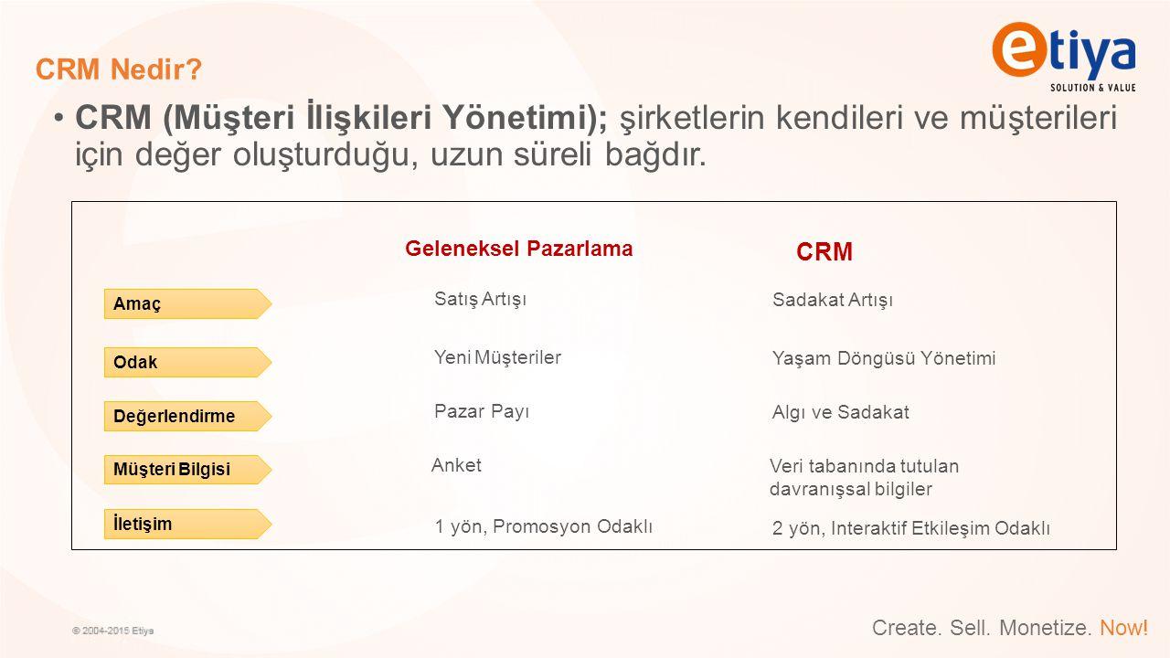 Create. Sell. Monetize. Now! CRM Nedir? CRM (Müşteri İlişkileri Yönetimi); şirketlerin kendileri ve müşterileri için değer oluşturduğu, uzun süreli ba
