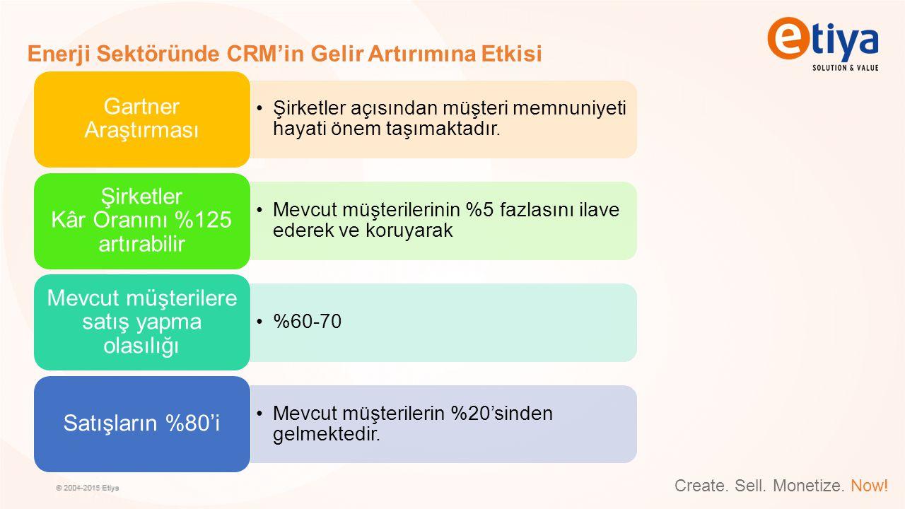Create. Sell. Monetize. Now! Enerji Sektöründe CRM'in Gelir Artırımına Etkisi Şirketler açısından müşteri memnuniyeti hayati önem taşımaktadır. Gartne