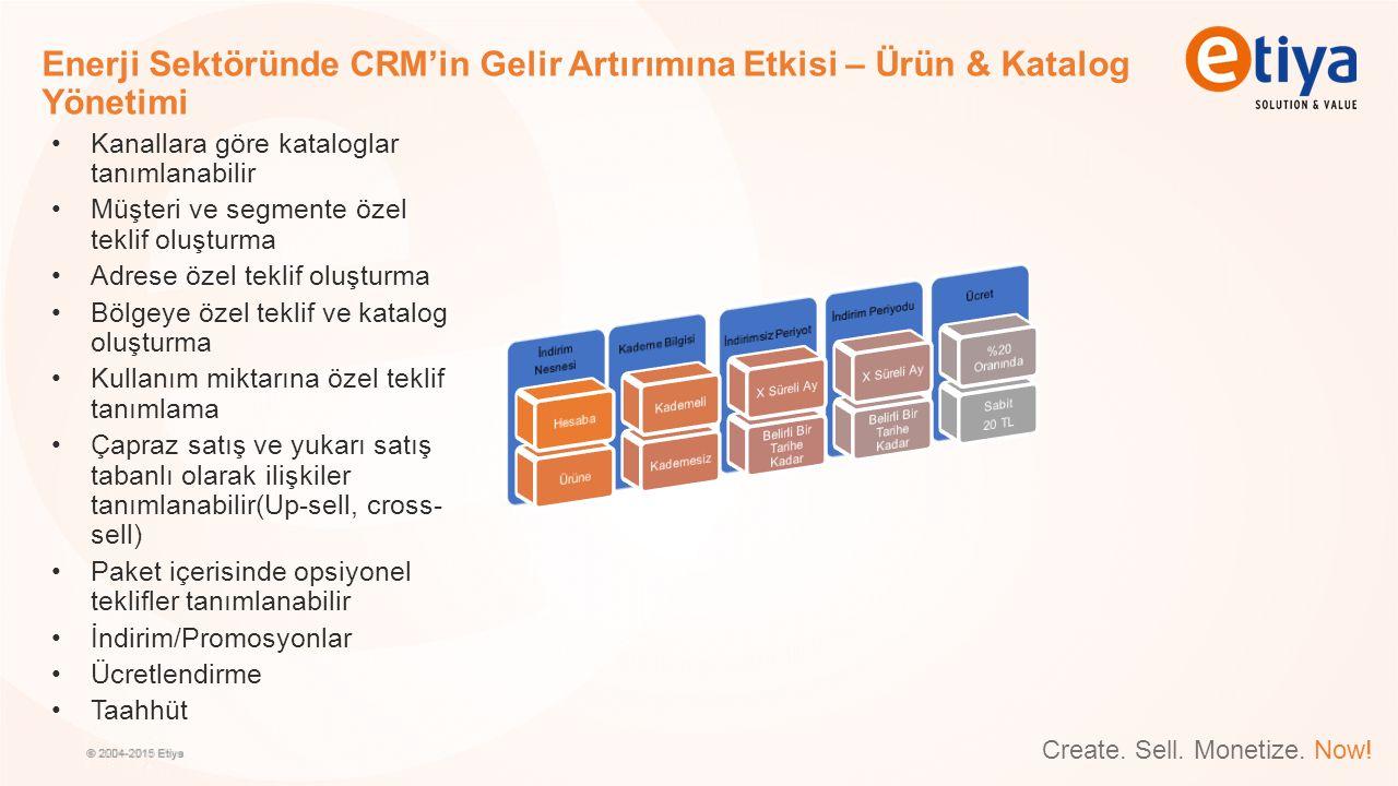 Create. Sell. Monetize. Now! Enerji Sektöründe CRM'in Gelir Artırımına Etkisi – Ürün & Katalog Yönetimi Kanallara göre kataloglar tanımlanabilir Müşte