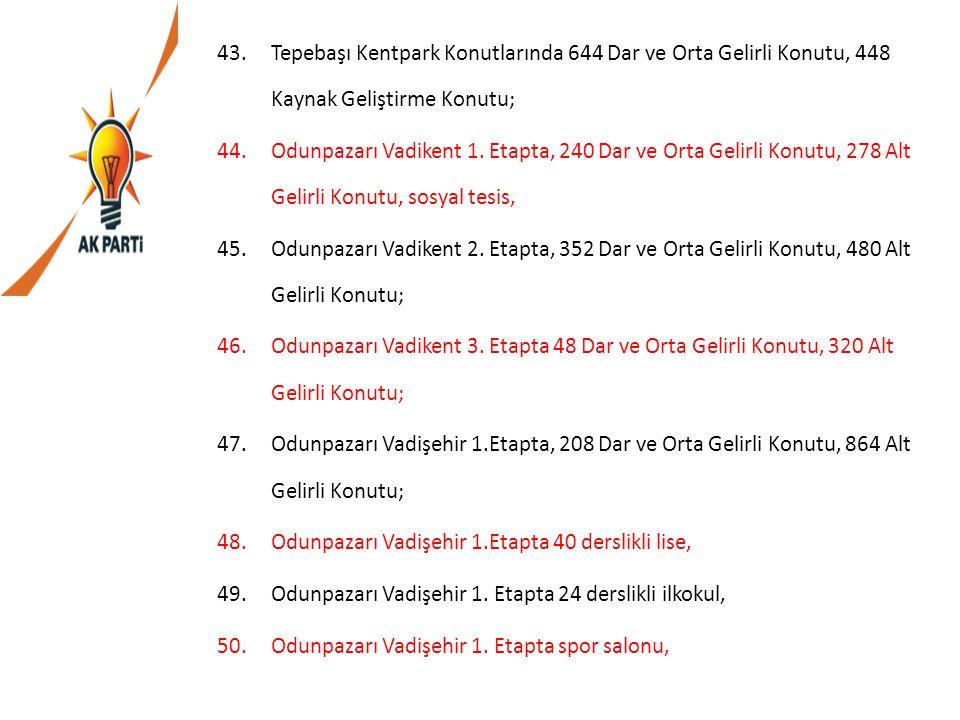 43.Tepebaşı Kentpark Konutlarında 644 Dar ve Orta Gelirli Konutu, 448 Kaynak Geliştirme Konutu; 44.Odunpazarı Vadikent 1. Etapta, 240 Dar ve Orta Geli