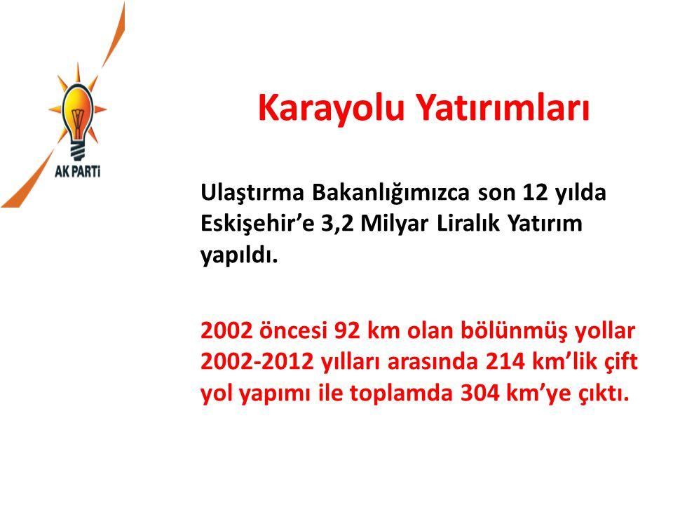 Karayolu Yatırımları Ulaştırma Bakanlığımızca son 12 yılda Eskişehir'e 3,2 Milyar Liralık Yatırım yapıldı. 2002 öncesi 92 km olan bölünmüş yollar 2002