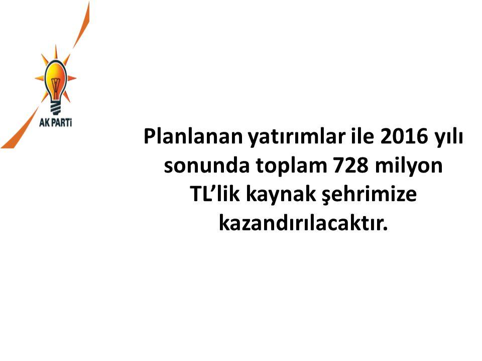 Planlanan yatırımlar ile 2016 yılı sonunda toplam 728 milyon TL'lik kaynak şehrimize kazandırılacaktır.