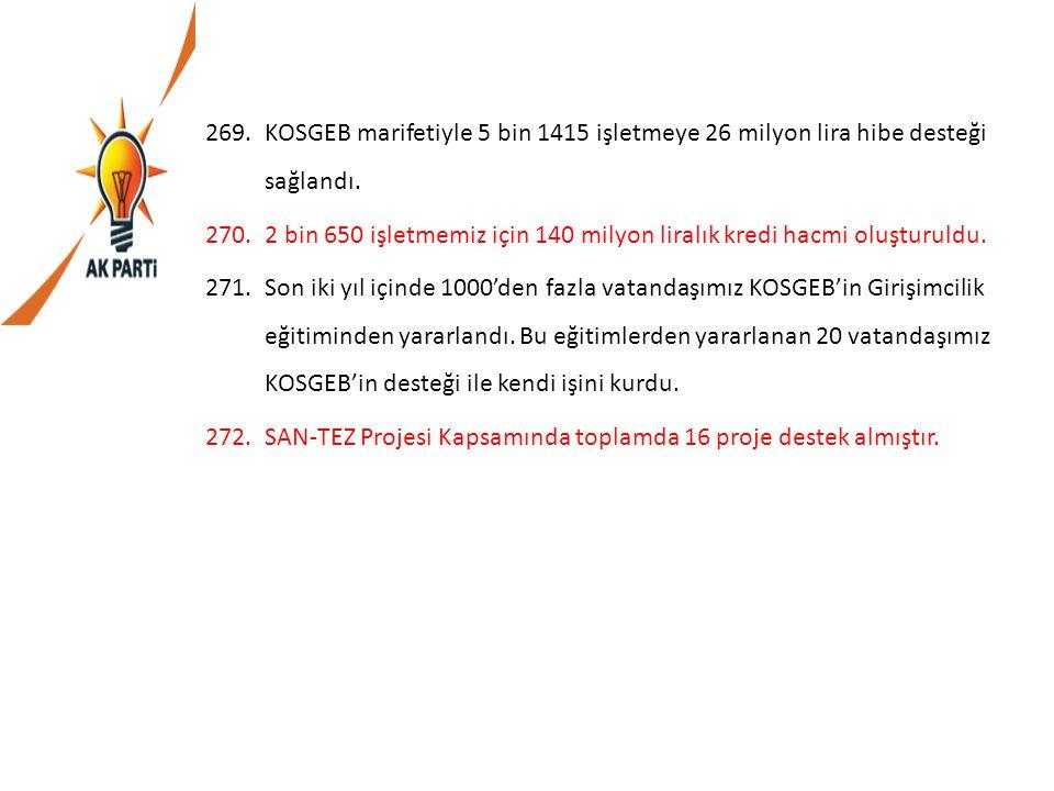 269.KOSGEB marifetiyle 5 bin 1415 işletmeye 26 milyon lira hibe desteği sağlandı. 270.2 bin 650 işletmemiz için 140 milyon liralık kredi hacmi oluştur
