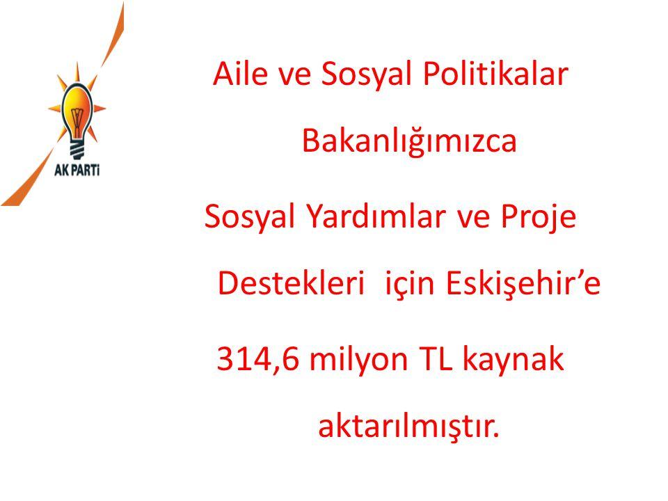Aile ve Sosyal Politikalar Bakanlığımızca Sosyal Yardımlar ve Proje Destekleri için Eskişehir'e 314,6 milyon TL kaynak aktarılmıştır.