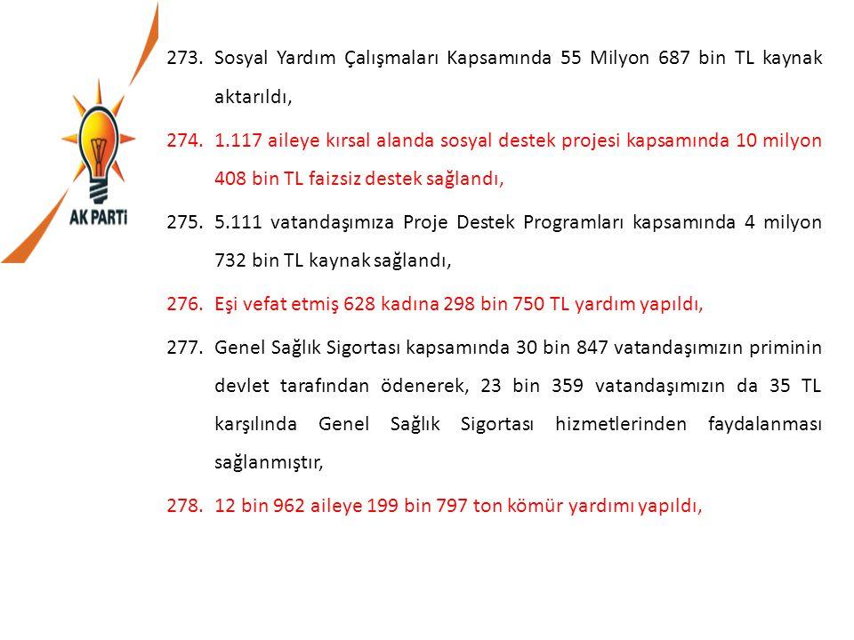 273.Sosyal Yardım Çalışmaları Kapsamında 55 Milyon 687 bin TL kaynak aktarıldı, 274.1.117 aileye kırsal alanda sosyal destek projesi kapsamında 10 mil