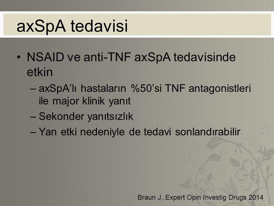 axSpA tedavisi NSAID ve anti-TNF axSpA tedavisinde etkin –axSpA'lı hastaların %50'si TNF antagonistleri ile major klinik yanıt –Sekonder yanıtsızlık –