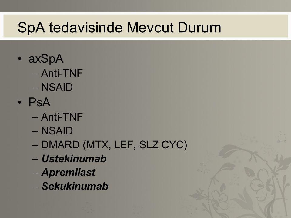 SpA tedavisinde Mevcut Durum axSpA –Anti-TNF –NSAID PsA –Anti-TNF –NSAID –DMARD (MTX, LEF, SLZ CYC) –Ustekinumab –Apremilast –Sekukinumab