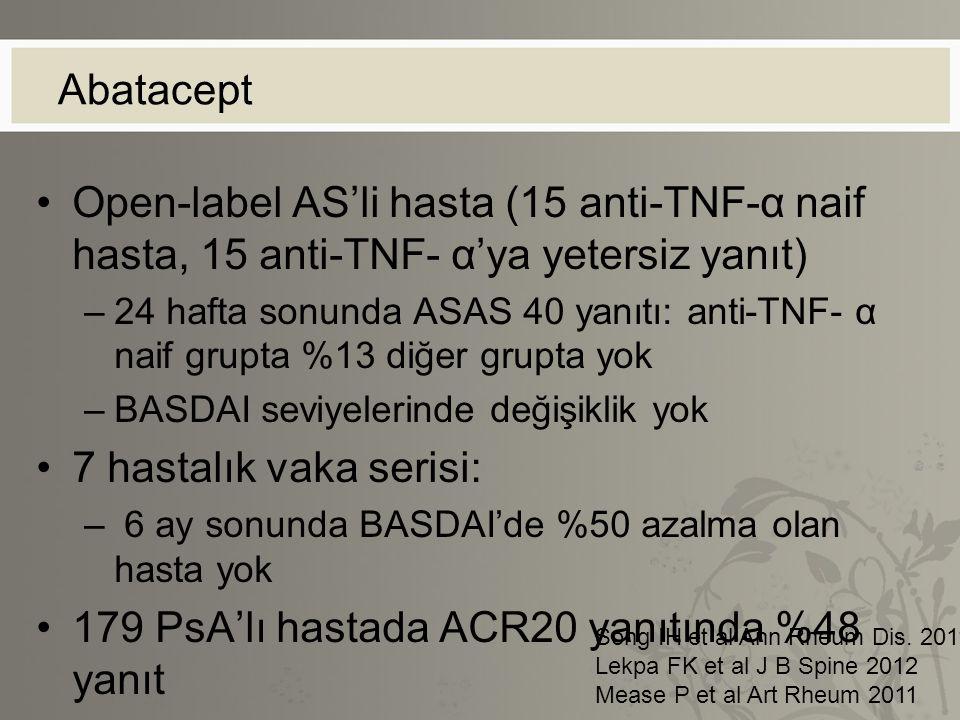 Abatacept Open-label AS'li hasta (15 anti-TNF-α naif hasta, 15 anti-TNF- α'ya yetersiz yanıt) –24 hafta sonunda ASAS 40 yanıtı: anti-TNF- α naif grupt