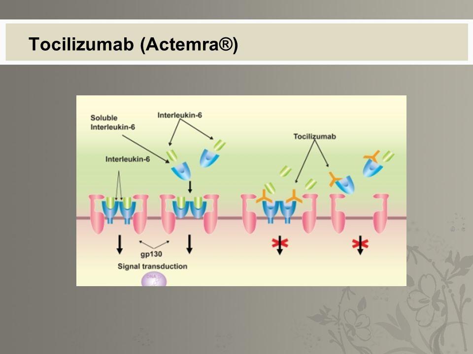 Tocilizumab (Actemra®)