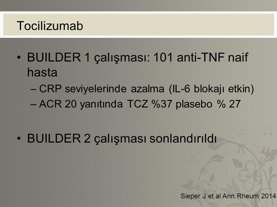 Tocilizumab BUILDER 1 çalışması: 101 anti-TNF naif hasta –CRP seviyelerinde azalma (IL-6 blokajı etkin) –ACR 20 yanıtında TCZ %37 plasebo % 27 BUILDER