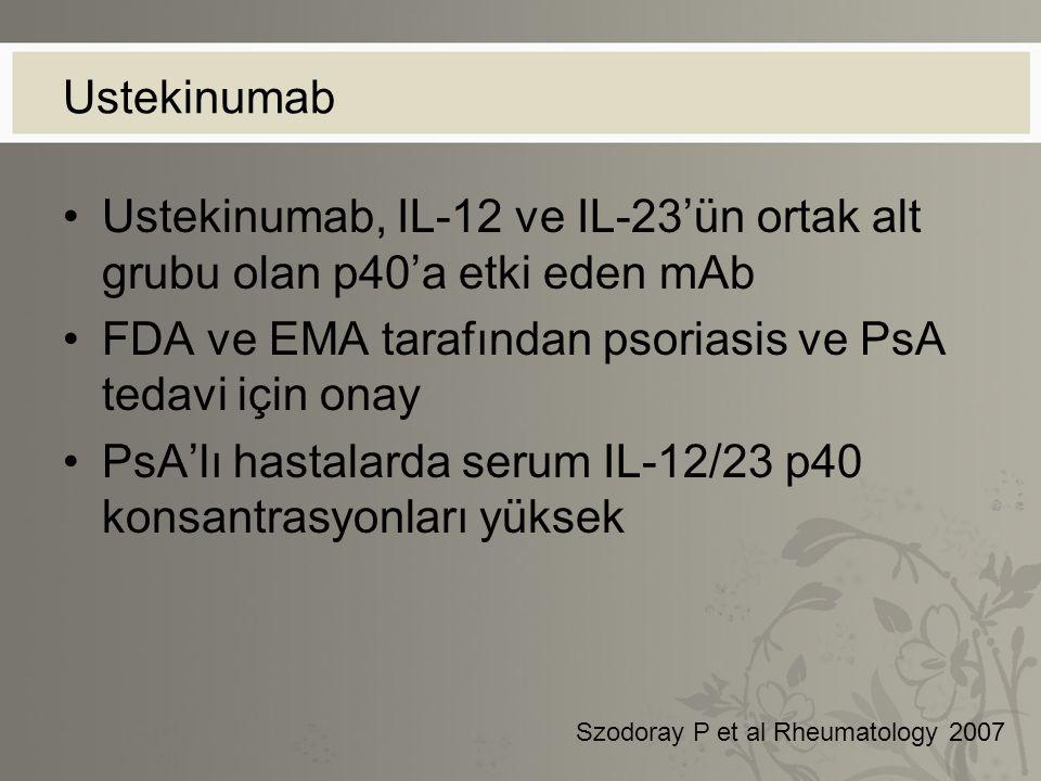 Ustekinumab Ustekinumab, IL-12 ve IL-23'ün ortak alt grubu olan p40'a etki eden mAb FDA ve EMA tarafından psoriasis ve PsA tedavi için onay PsA'lı has
