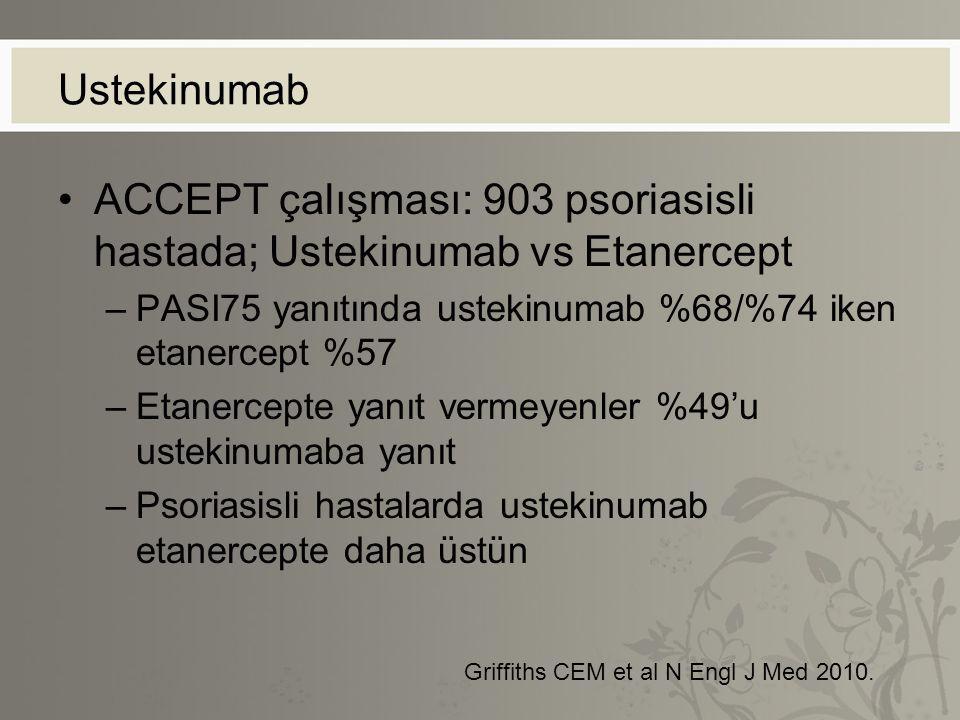 Ustekinumab ACCEPT çalışması: 903 psoriasisli hastada; Ustekinumab vs Etanercept –PASI75 yanıtında ustekinumab %68/%74 iken etanercept %57 –Etanercept