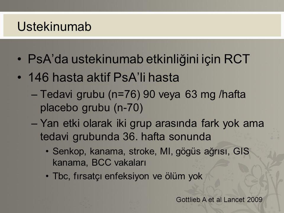 Ustekinumab PsA'da ustekinumab etkinliğini için RCT 146 hasta aktif PsA'li hasta –Tedavi grubu (n=76) 90 veya 63 mg /hafta placebo grubu (n-70) –Yan e