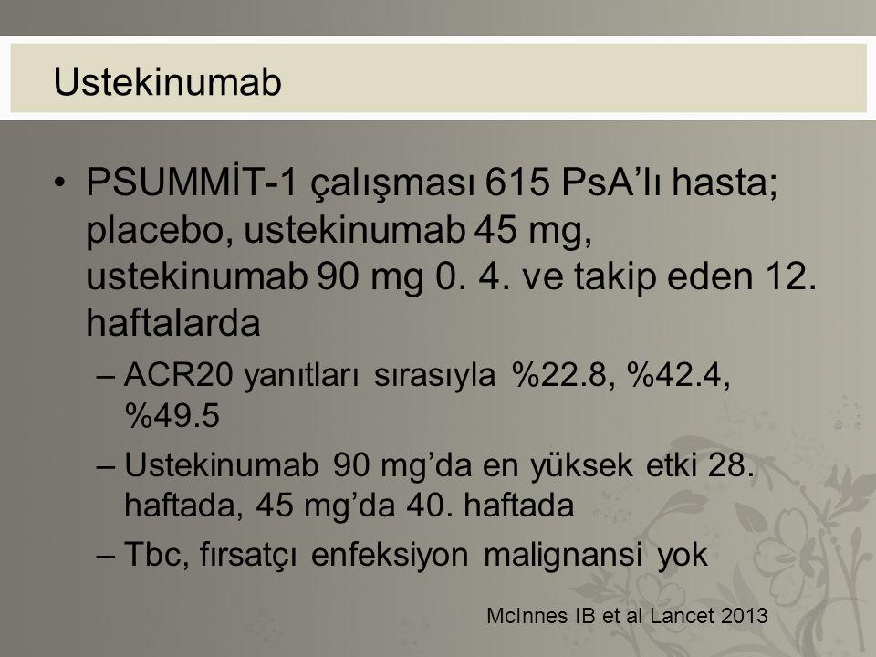 Ustekinumab PSUMMİT-1 çalışması 615 PsA'lı hasta; placebo, ustekinumab 45 mg, ustekinumab 90 mg 0. 4. ve takip eden 12. haftalarda –ACR20 yanıtları sı