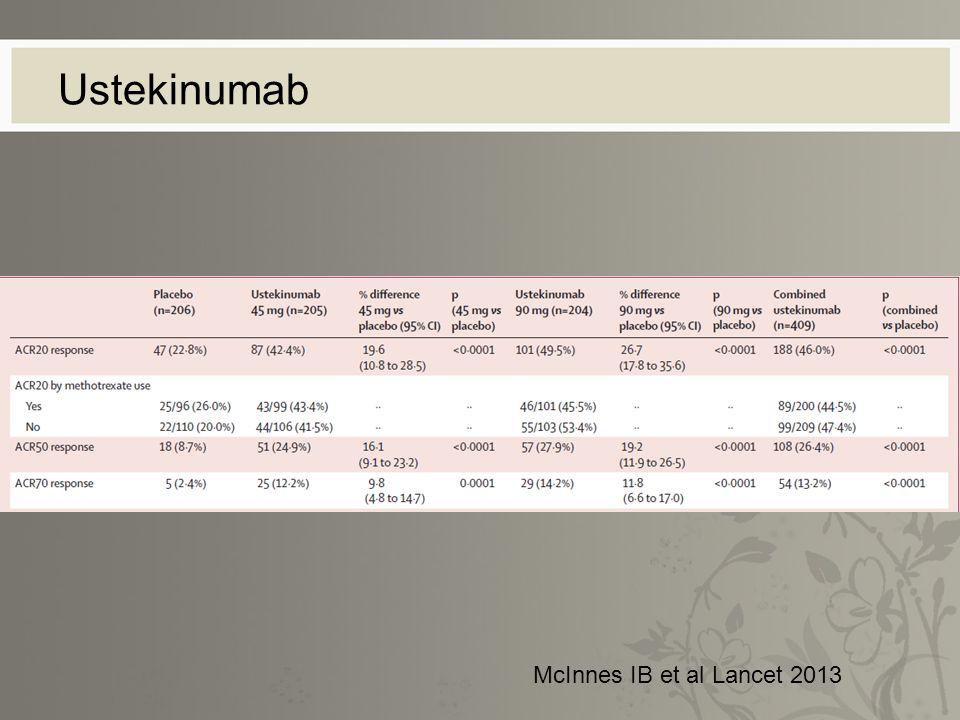 Ustekinumab McInnes IB et al Lancet 2013