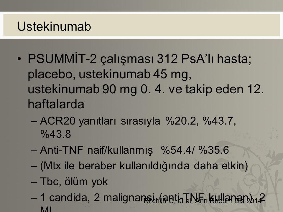 Ustekinumab PSUMMİT-2 çalışması 312 PsA'lı hasta; placebo, ustekinumab 45 mg, ustekinumab 90 mg 0. 4. ve takip eden 12. haftalarda –ACR20 yanıtları sı