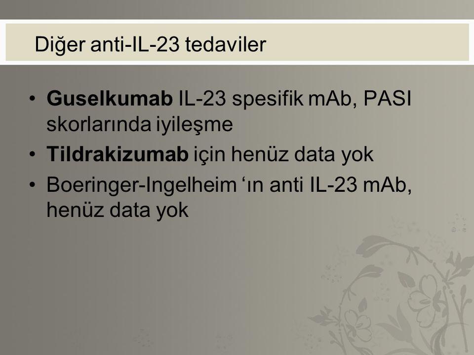 Diğer anti-IL-23 tedaviler Guselkumab IL-23 spesifik mAb, PASI skorlarında iyileşme Tildrakizumab için henüz data yok Boeringer-Ingelheim 'ın anti IL-