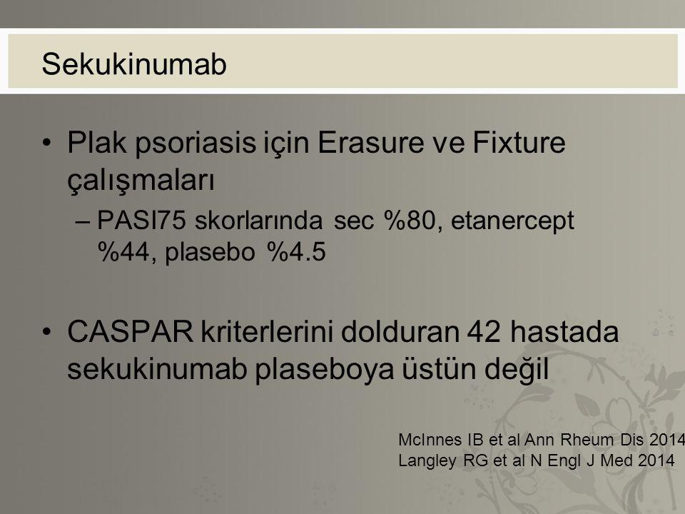 Sekukinumab Plak psoriasis için Erasure ve Fixture çalışmaları –PASI75 skorlarında sec %80, etanercept %44, plasebo %4.5 CASPAR kriterlerini dolduran