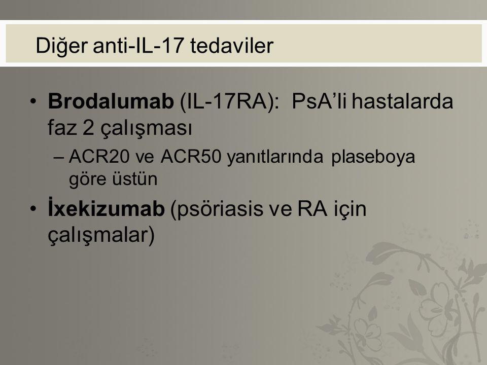 Brodalumab (IL-17RA): PsA'li hastalarda faz 2 çalışması –ACR20 ve ACR50 yanıtlarında plaseboya göre üstün İxekizumab (psöriasis ve RA için çalışmalar)