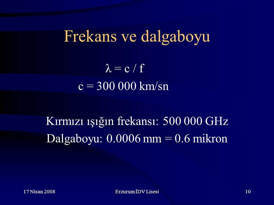 17 Nisan 2008Erzurum İDV Lisesi10 Frekans ve dalgaboyu λ = c / f c = 300 000 km/sn Kırmızı ışığın frekansı: 500 000 GHz Dalgaboyu: 0.0006 mm = 0.6 mikron