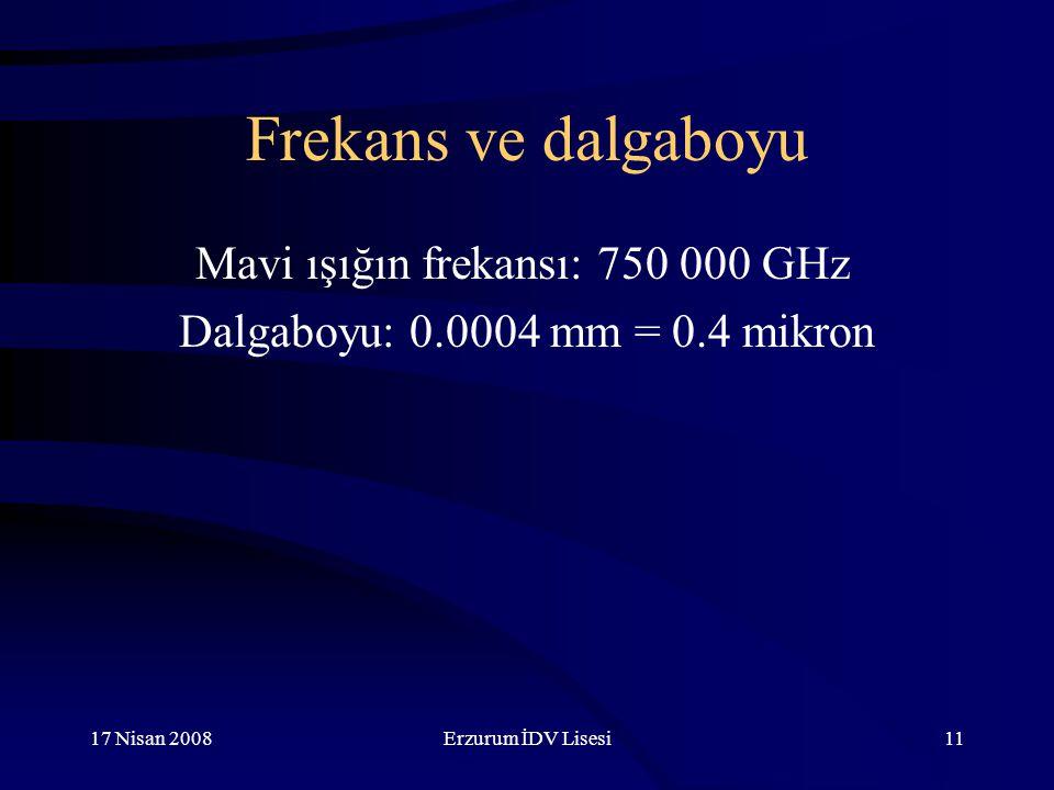 17 Nisan 2008Erzurum İDV Lisesi11 Frekans ve dalgaboyu Mavi ışığın frekansı: 750 000 GHz Dalgaboyu: 0.0004 mm = 0.4 mikron