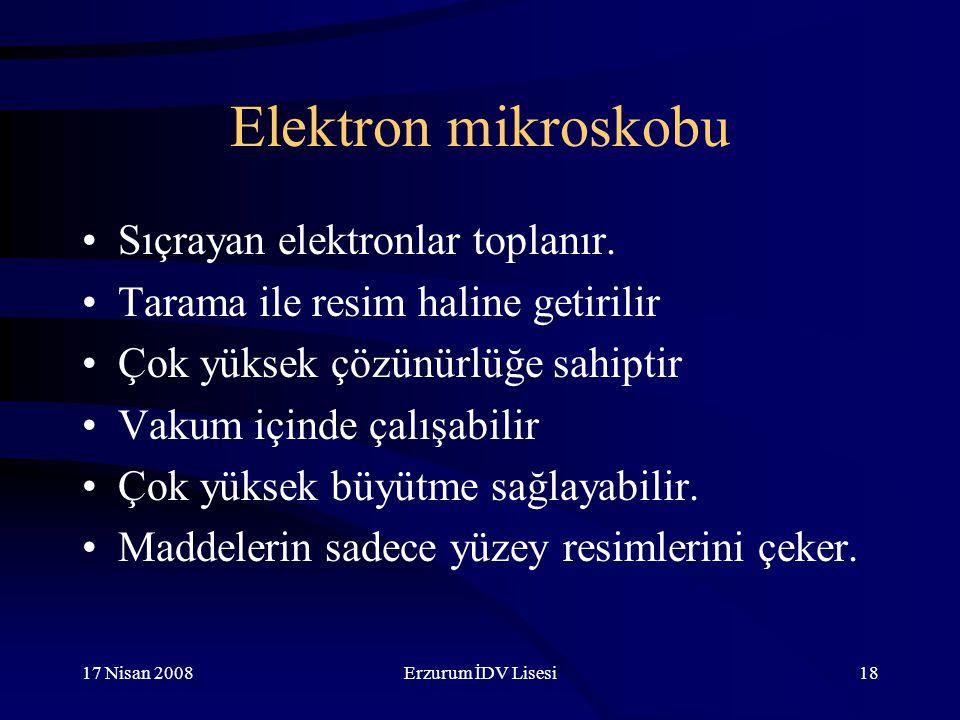 17 Nisan 2008Erzurum İDV Lisesi18 Elektron mikroskobu Sıçrayan elektronlar toplanır.