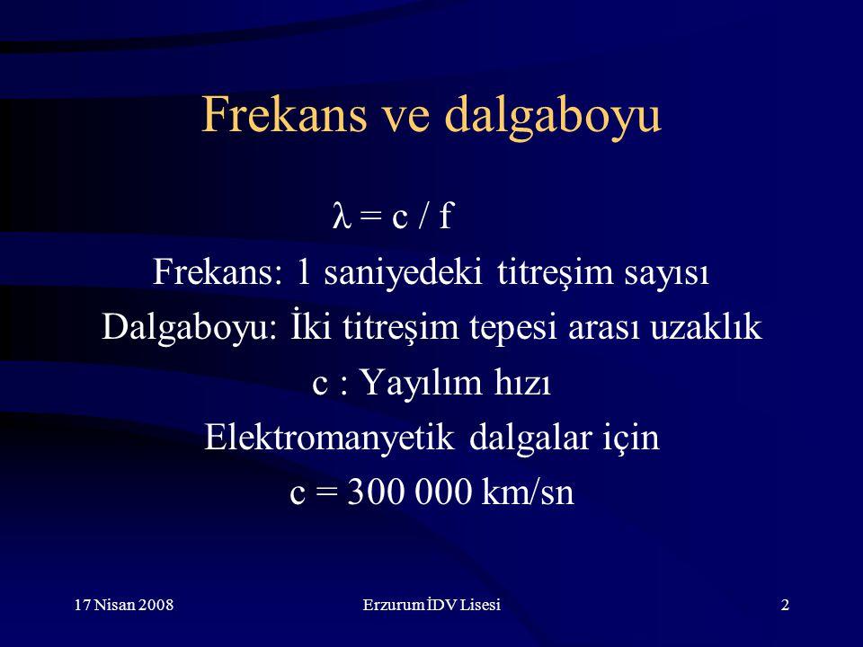17 Nisan 2008Erzurum İDV Lisesi3 Frekans ve dalgaboyu λ = c / f c = 300 000 km/sn TV yayın frekansı: 0.1-0.3 GHz 1 GHz= 1 000 000 000 Hz = 10 9 Hz Dalgaboyu: 1 – 3 m