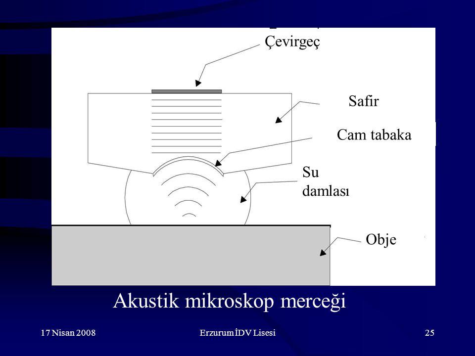 17 Nisan 2008Erzurum İDV Lisesi25 Akustik mikroskop merceği Çevirgeç Su damlası Obje Safir Cam tabaka