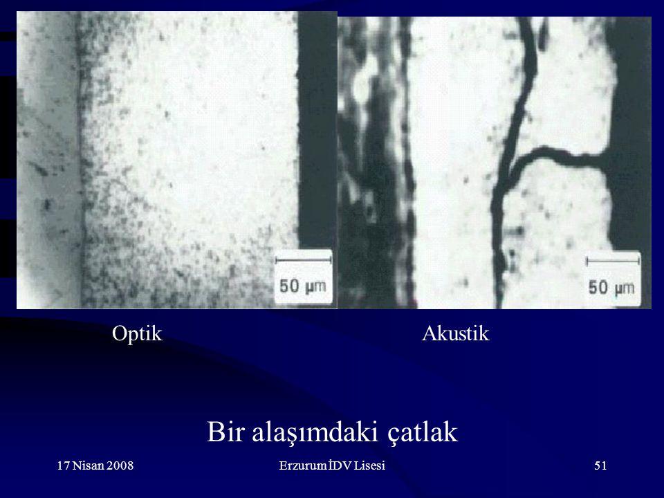 17 Nisan 2008Erzurum İDV Lisesi51 Bir alaşımdaki çatlak OptikAkustik