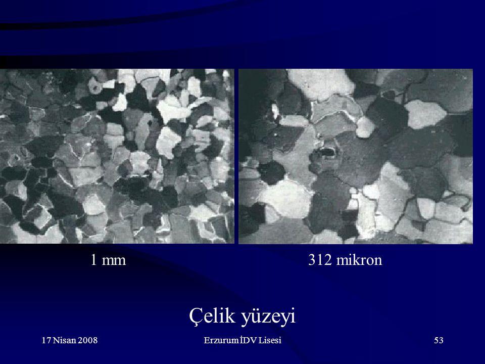 17 Nisan 2008Erzurum İDV Lisesi53 Çelik yüzeyi 312 mikron1 mm