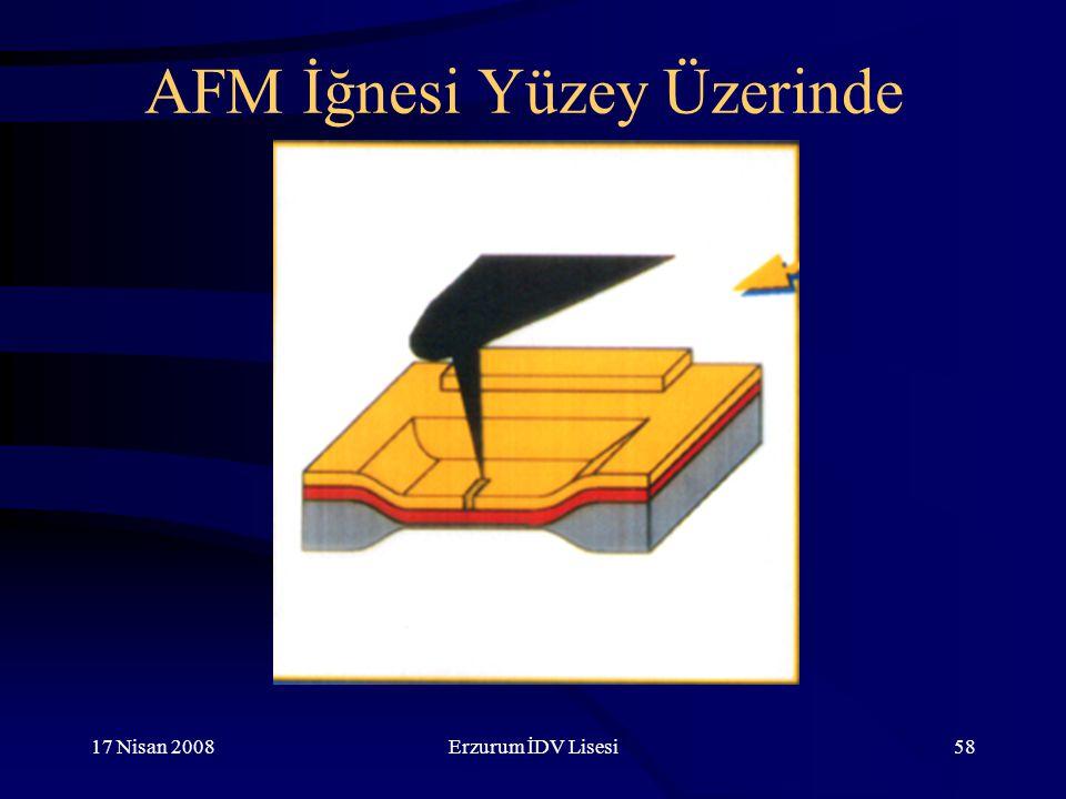 17 Nisan 2008Erzurum İDV Lisesi58 AFM İğnesi Yüzey Üzerinde