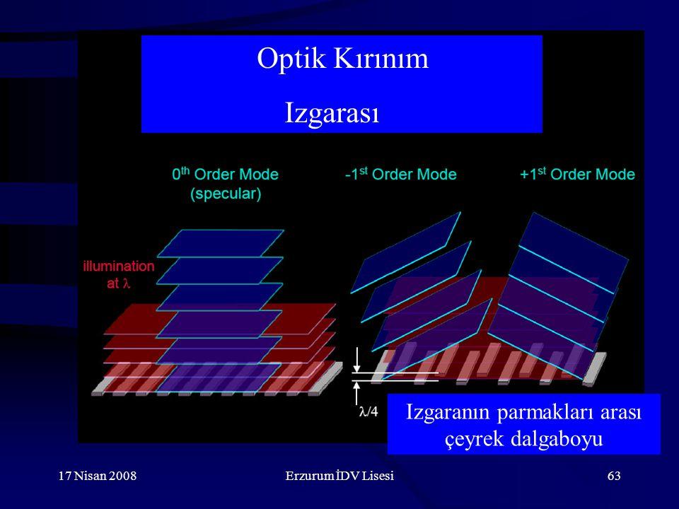 17 Nisan 2008Erzurum İDV Lisesi63 Optik Kırınım Izgarası Izgaranın parmakları arası çeyrek dalgaboyu