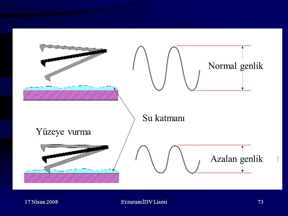 17 Nisan 2008Erzurum İDV Lisesi73 Normal genlik Azalan genlik Yüzeye vurma Su katmanı