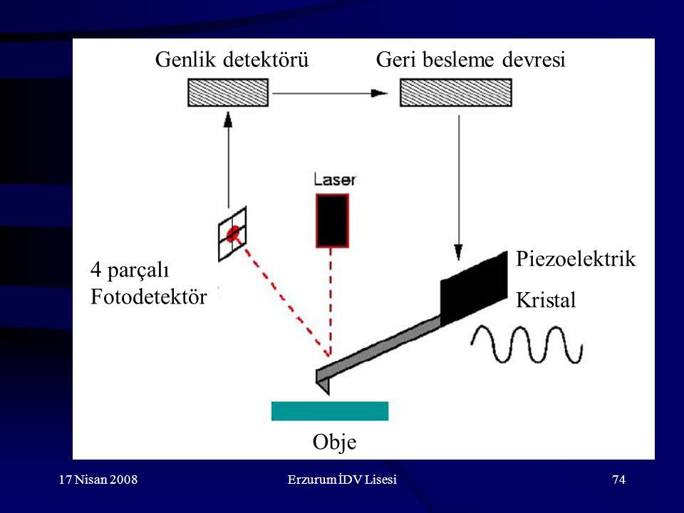 17 Nisan 2008Erzurum İDV Lisesi74 Obje Piezoelektrik Kristal 4 parçalı Fotodetektör Genlik detektörüGeri besleme devresi