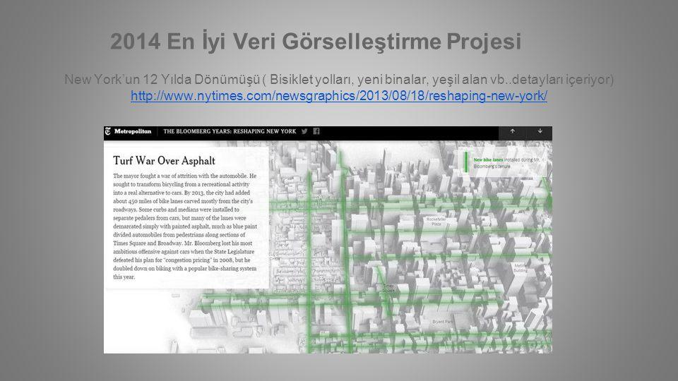 2014 En İyi Veri Görselleştirme Projesi New York'un 12 Yılda Dönümüşü ( Bisiklet yolları, yeni binalar, yeşil alan vb..detayları içeriyor) http://www.nytimes.com/newsgraphics/2013/08/18/reshaping-new-york/ http://www.nytimes.com/newsgraphics/2013/08/18/reshaping-new-york/