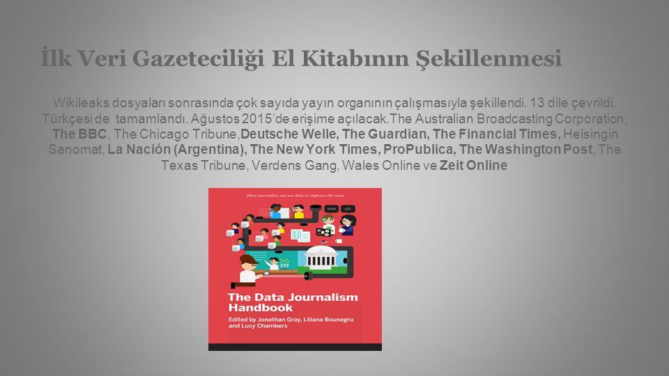 İlk Veri Gazeteciliği El Kitabının Şekillenmesi Wikileaks dosyaları sonrasında çok sayıda yayın organının çalışmasıyla şekillendi. 13 dile çevrildi. T