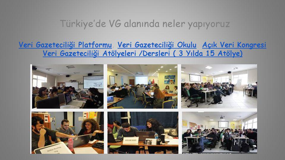 Türkiye'de VG alanında neler yapıyoruz Veri Gazeteciliği PlatformuVeri Gazeteciliği Platformu, Veri Gazeteciliği Okulu, Açık Veri KongresiVeri Gazeteciliği OkuluAçık Veri Kongresi Veri Gazeteciliği Atölyeleri /Dersleri ( 3 Yılda 15 Atölye)
