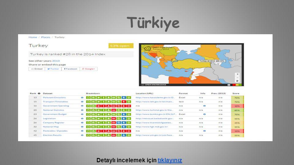 Türkiye Detaylı incelemek için tıklayınıztıklayınız