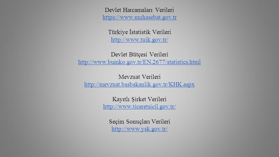 Devlet Harcamaları Verileri https://www.muhasebat.gov.tr Türkiye İstatistik Verileri http://www.tuik.gov.tr/ Devlet Bütçesi Verileri http://www.bumko.